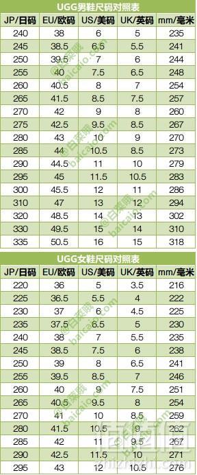UGG Classic系列 女士短款雪地靴 多色 .5 到手¥625