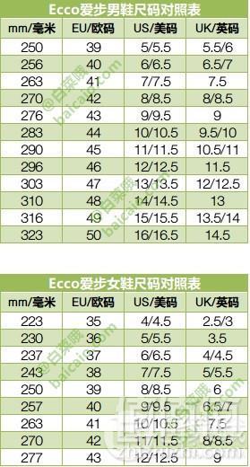 Prime会员镇店之宝,ECCO 爱步 Scinapse 赛速 男士牛皮系带休闲高帮鞋450574769元包邮包税