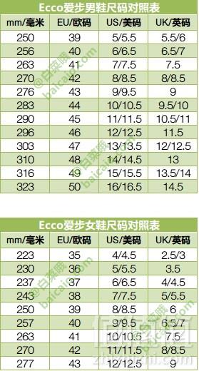 ECCO 爱步 恩尼奥系列 男士真皮休闲鞋  .99 到手¥615 国内¥1799