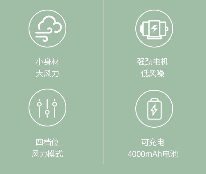 西丽  无线充电 台式迷你风扇 四档风力可调 图3