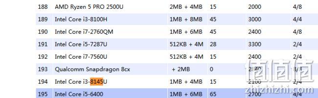 值哭、88%屏占比!华硕 Vivobook 15 轻薄型笔记本电脑 Prime直邮到手2713元 值值值-买手聚集的地方