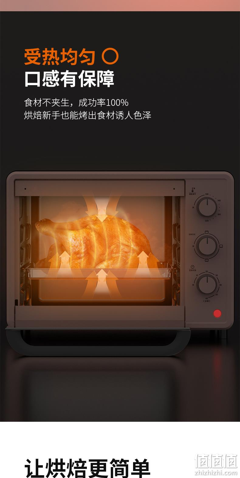 32L大容量、高颜值北欧风:九阳 多功能烤箱KX32-V171 券后189元包邮  值值值-买手聚集的地方