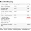 美亚 Amazon上的发货重量准不准?为什么转运时的总重量和亚马逊上标注的货物重量不符