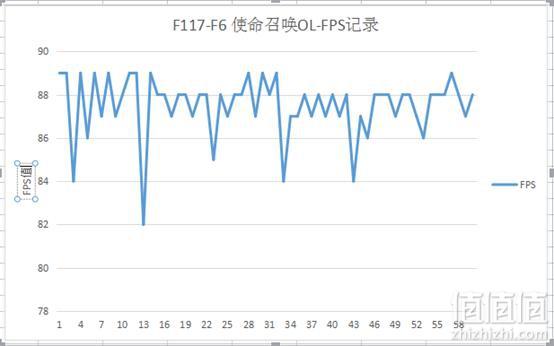 机械师F117-F6K游戏本评测