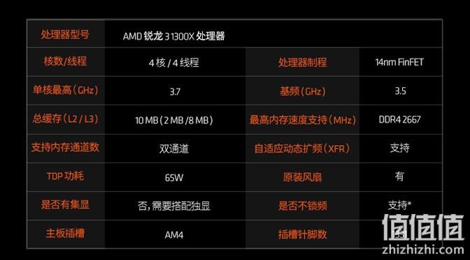 AMD 锐龙 3 1300X 处理器开箱评测