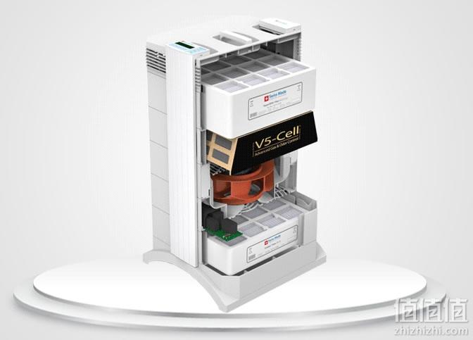 IQAir HealthPro 250空气净化器