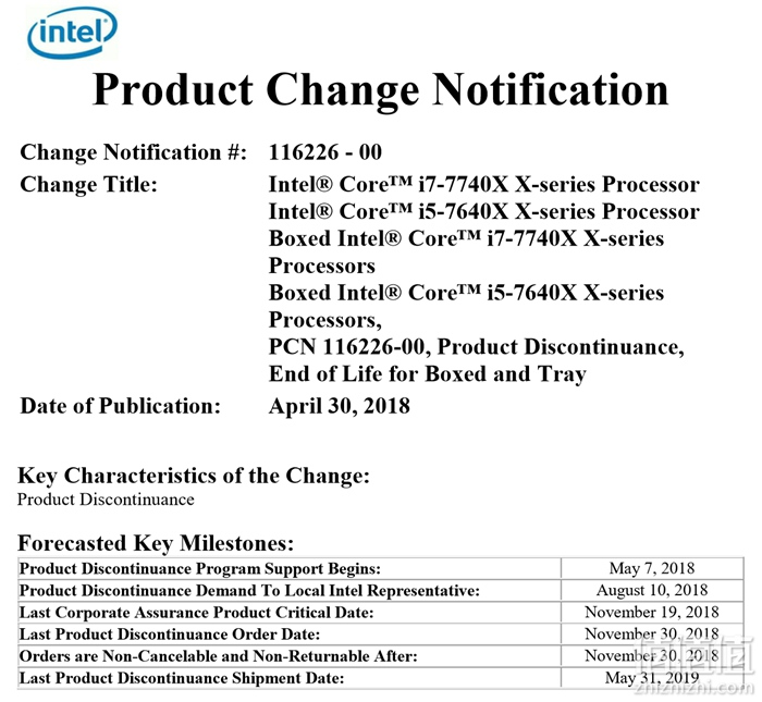 Intel Kaby Lake-X 上市不到一年就将停产