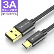 SmartDevil 闪魔 3A标准快充 Type-C数据线 0.25米 3.8元包邮(需用券)