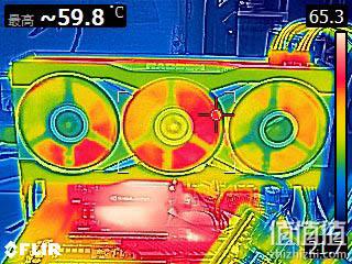 3DMark Time SPY Extreme测试下的风扇温度