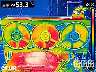 FurMark 压力测试:AMD Radeon RX 6900 XT显卡的风扇温度