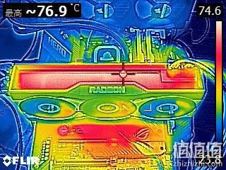 3DMark Time SPY Extreme测试下的显卡温度