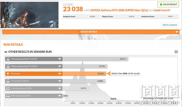 Acer 宏碁 掠夺者战斧700 游戏本3DMark Fire Strike测试结果