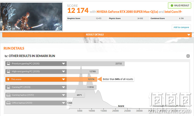 Acer 宏碁 掠夺者战斧700 游戏本3DMark Fire Strike Extreme测试结果