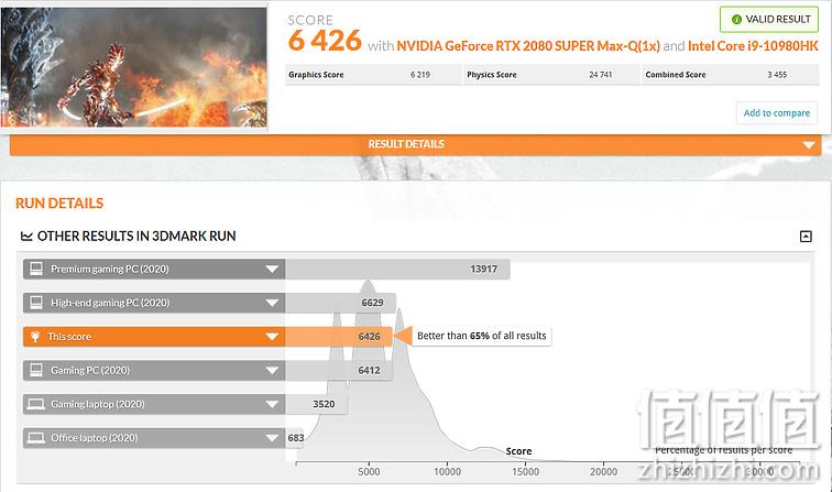 Acer 宏碁 掠夺者战斧700 游戏本3DMark Fire Strike Ultra测试结果