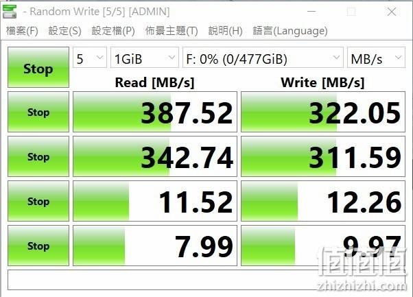 LaCie 1big Dock SSD Pro 固态硬盘实测