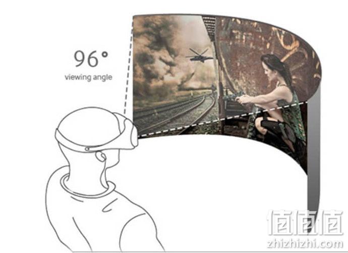 VR智能眼镜选购指南